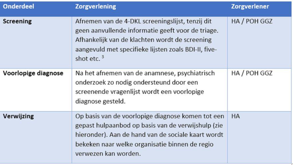 tabel4.3